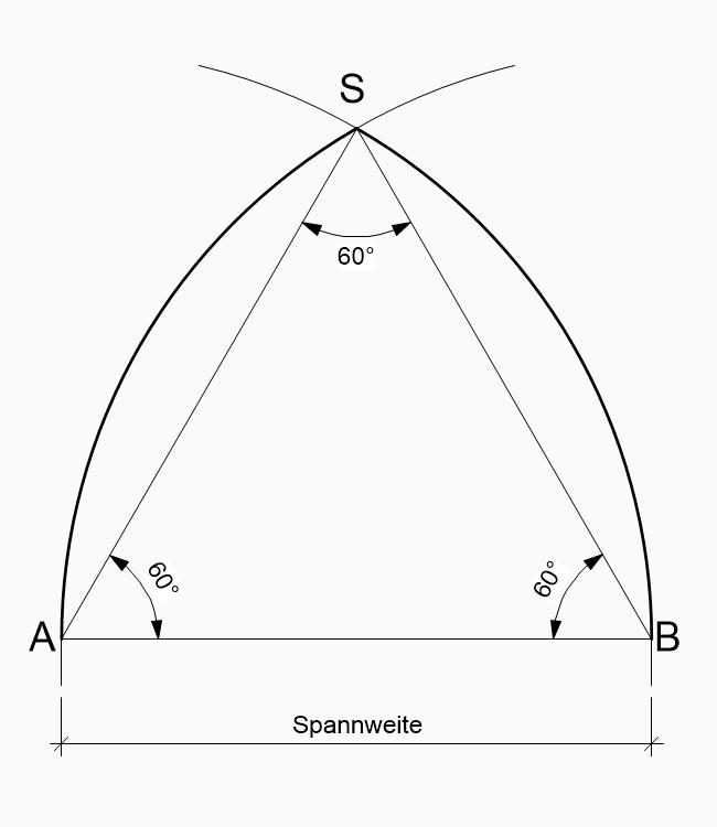 gotischer bogen zeichnen konstruieren CAD technisch zeichnen bogenkonstruktion