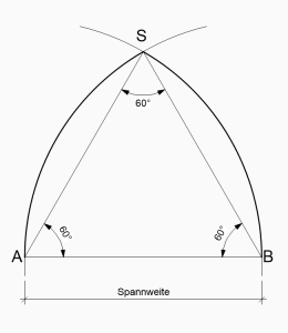 gotischer bogen konstruieren zeichnen CAD technisch Zeichnen Grundkonstruktionen