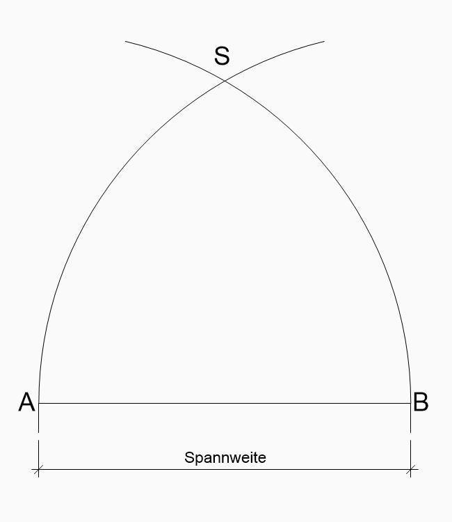 Gotischer Bogen konstruieren zeichnen Bogenkonstruktion CAD technisch Zeichnen