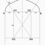 Kielbogen zeichnen