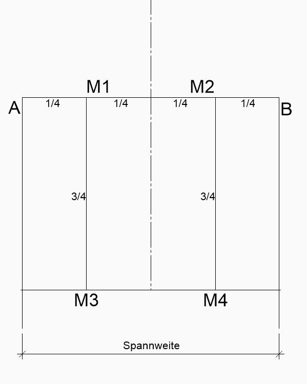 Kielbogen zeichnen konstruieren
