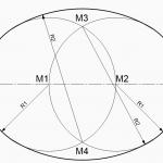 Oval zeichnen