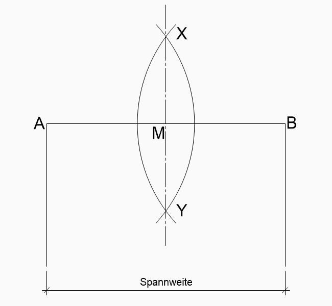 Rundbogen zeichnen konstruieren Mittelsenkrechte