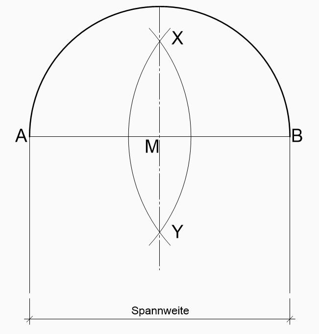 Rundbogen zeichnen konstruieren Zirkel