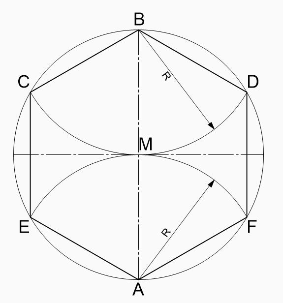 Sechseck zeichnen konstruieren berechnen