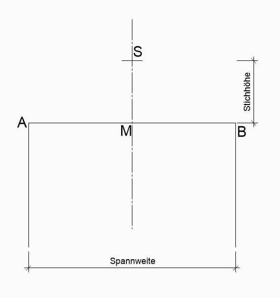 Stichbogen-stichhhöhe-zeichnen