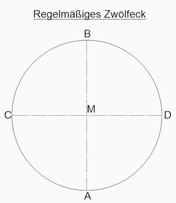 Zwölfeck Kreis zeichnen