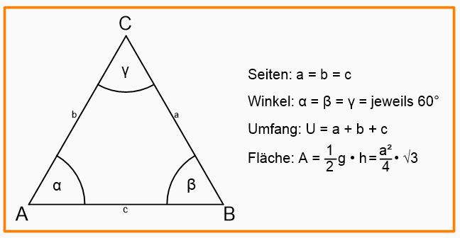 gleichseitiges-dreieck-formeln-berechnen-hoehe-umfang-flächeninhalt.png